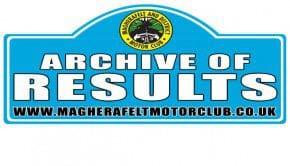 resultsarchive